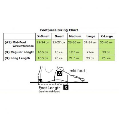 BSN/FarrowWrap BASIC Footpiece Size Chart