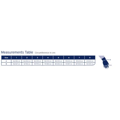 BSN/FarrowWrap Compression Glove Size Chart