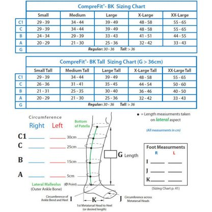 BiaCare CompreFIT Below Knee Wrap Size Chart
