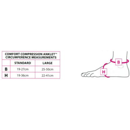 CircAid Comfort Compression Anklet Size Chart