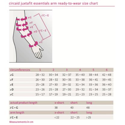 CircAid JuxtaFit Essentials Armsleeve Size Chart