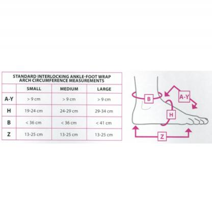 CircAid JuxtaFit Interlocking Ankle Foot Wrap Size Chart