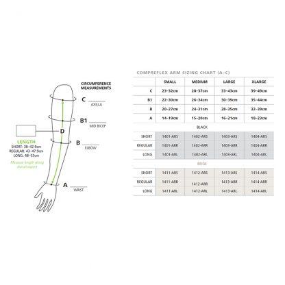 BiaCare CompreFLEX Arm Size Chart