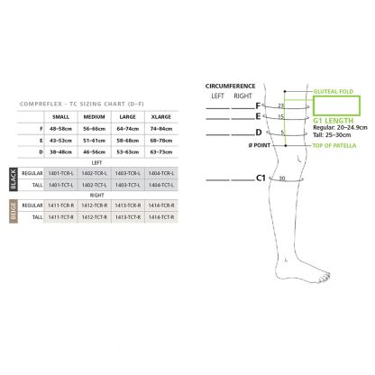 BiaCare CompreFLEX Thigh Wrap Size Chart